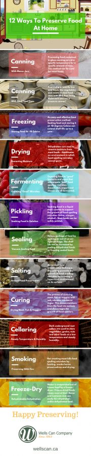 12 food preservation methods