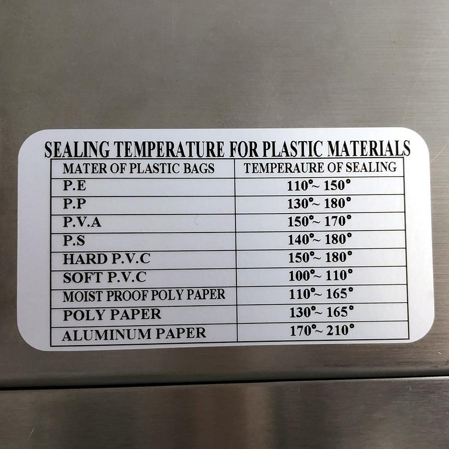 wellscan-band-sealer-stainless steel-chart-temperature